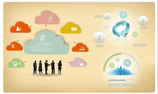 鸿亿系统-直播带货系统开发商