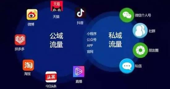 广州鸿亿_私域流量_社群直播系统