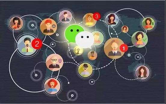 社交新零售系统_社交新零售商城_社交电商系统开发