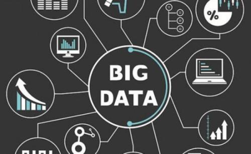 大数据系统_大数据技术_鸿亿大数据分析系统